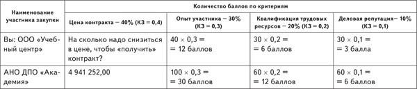 Критерии 5